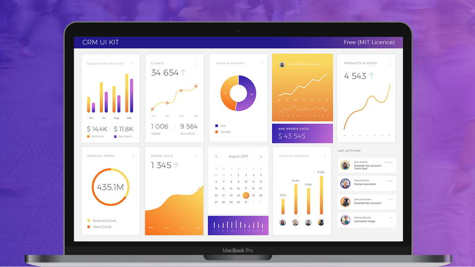 crm dashboard ui kit download