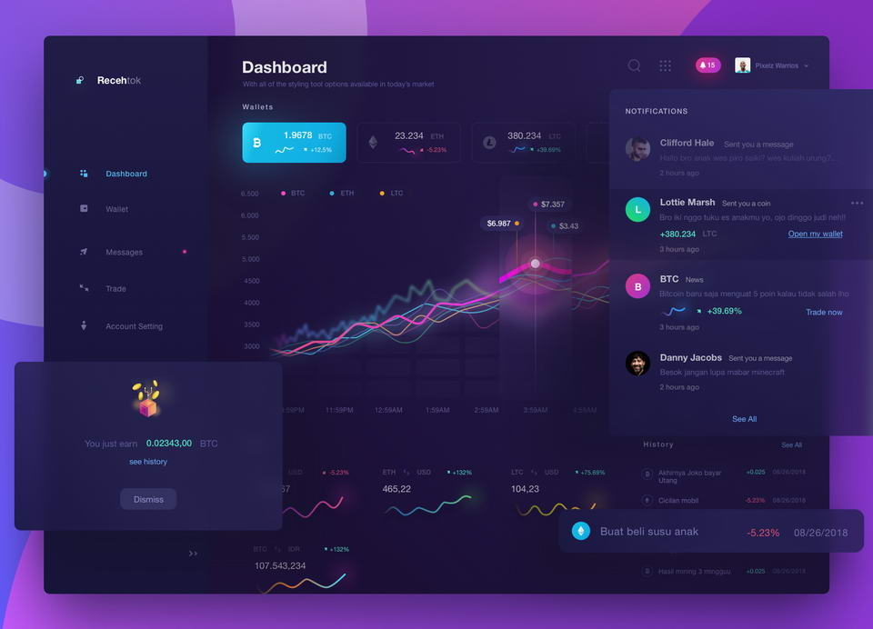 freecryptodashboard