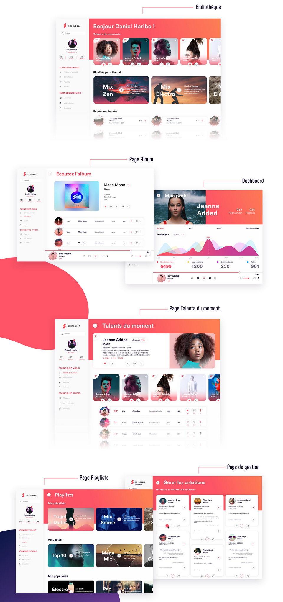 Music App Free UI Kit Sketch · Pinspiry