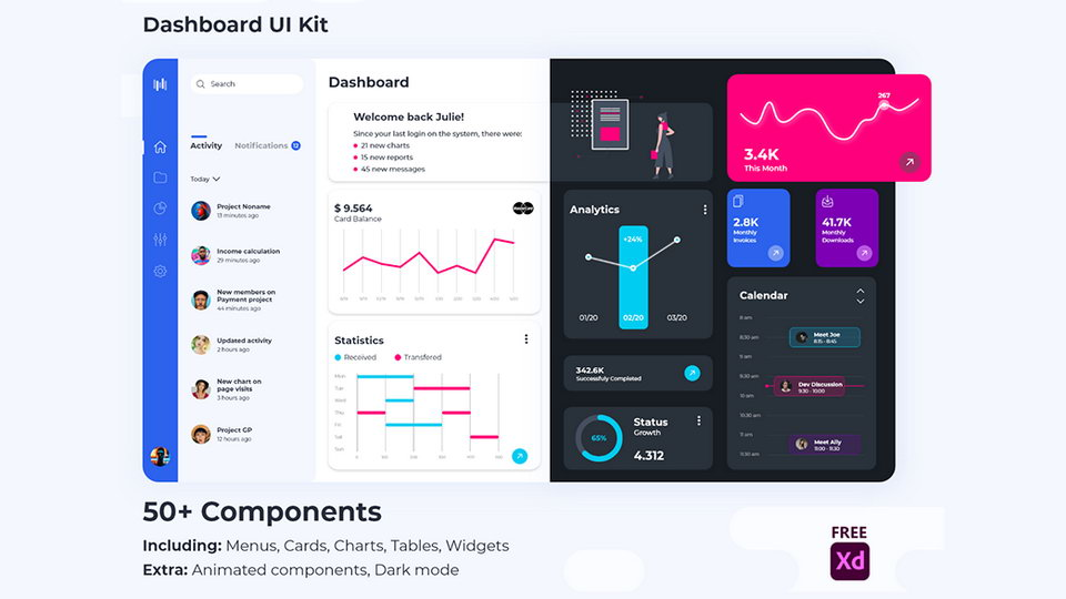 dashboard_uikit